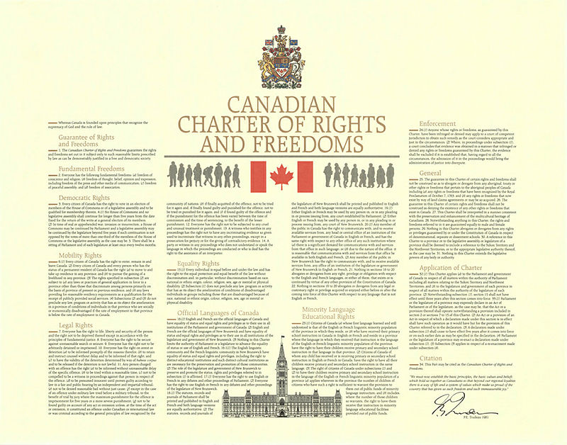 is the canadian charter of rights Start studying chv2o - canadian constitution and charter of rights & freedoms learn vocabulary, terms, and more with flashcards, games, and other study tools.